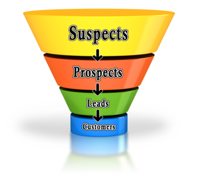sales_funnel_four_stage_customers_400_clr_2825
